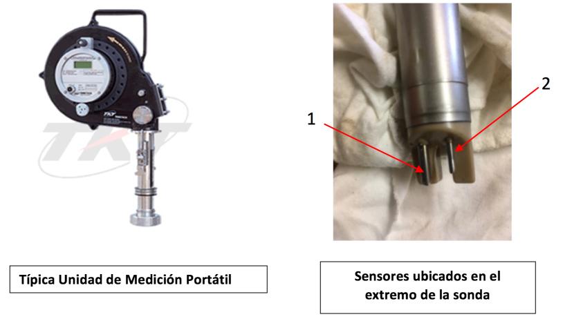 Procedimiento de verificacion del instrumento de medicion